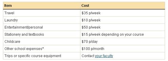 biaya lain2