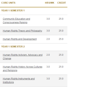 master of human rights 1